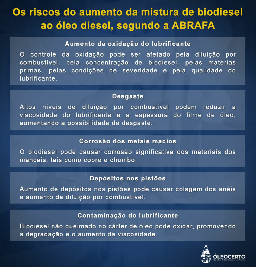 AUMENTO-TEOR-BIODIESEL_BOX